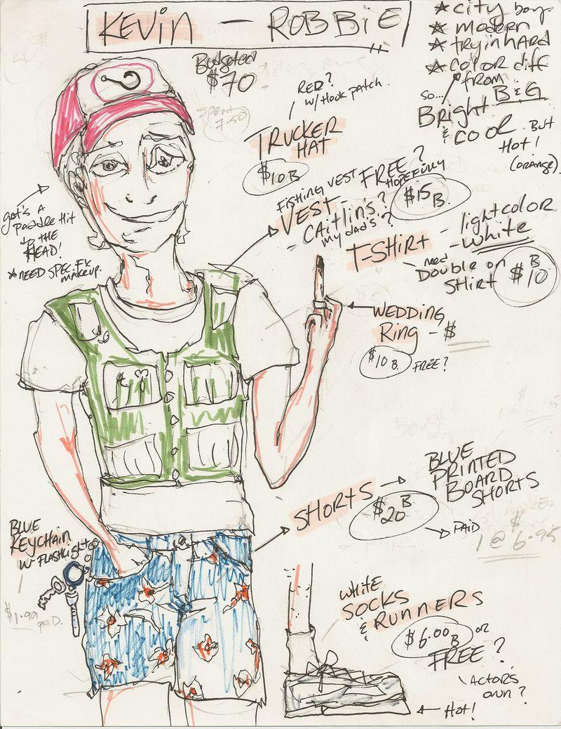 Kevin-wardrobe
